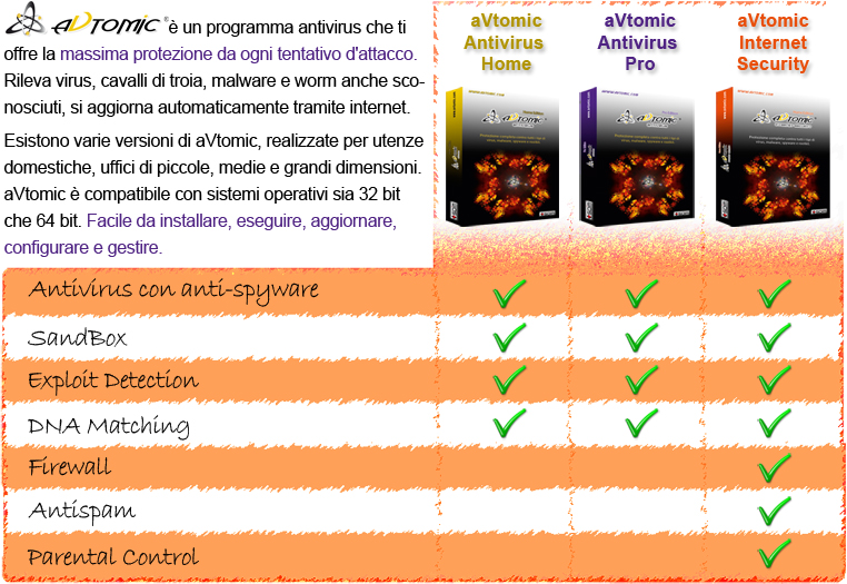 aVtomic Antivirus Home